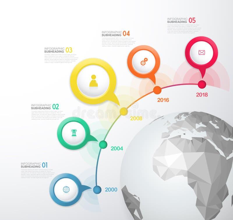 Línea De Tiempo De Lanzamiento De Los Jalones De Infographic ...
