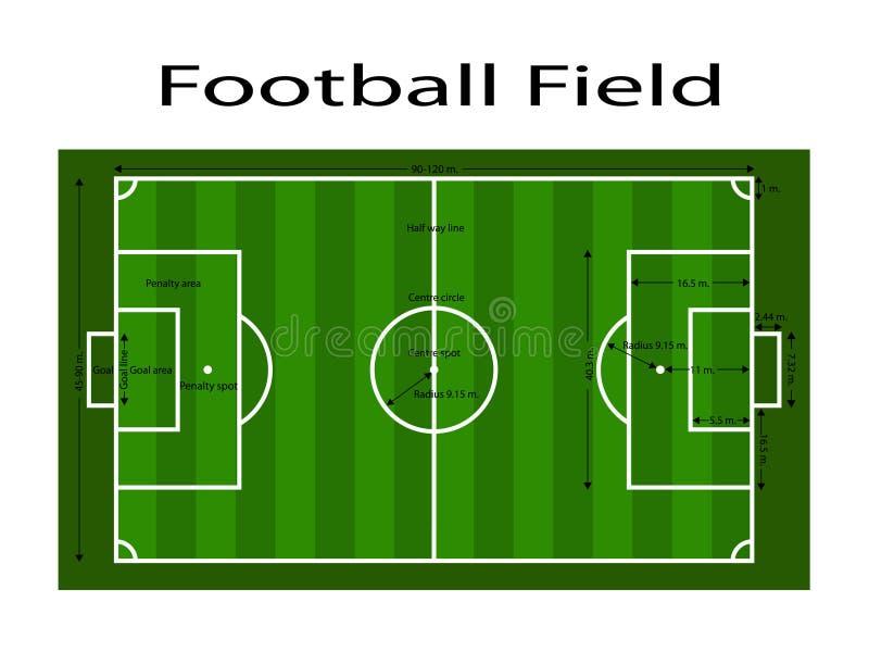 Línea de tierra del campo de fútbol verde/línea de tierra del campo de fútbol del verde Ejemplo del vector del deporte imagen, JP imagen de archivo