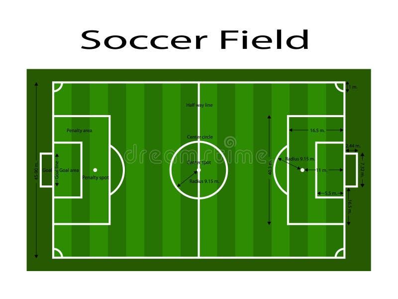 Línea de tierra del campo de fútbol verde/línea de tierra del campo de fútbol del verde Ejemplo del vector del deporte imagen, JP foto de archivo