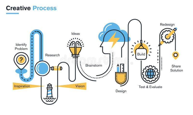 Línea ejemplo plana de proceso creativo stock de ilustración