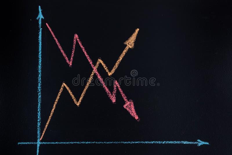 Línea el shoing del gráfico tendencias ascendentes y a baja fotos de archivo