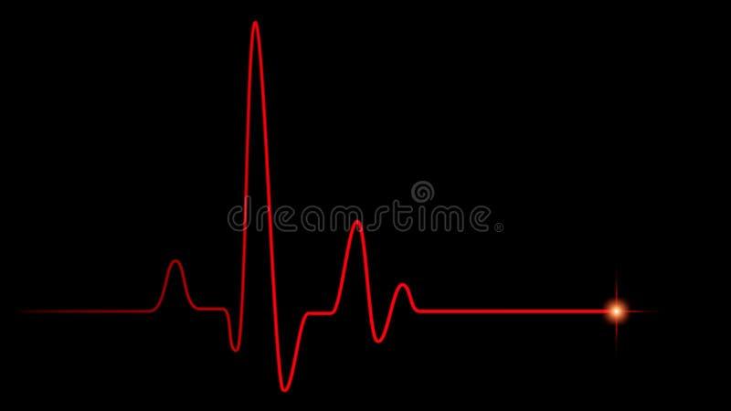 Línea gráfica del pulso rojo del corazón en negro libre illustration