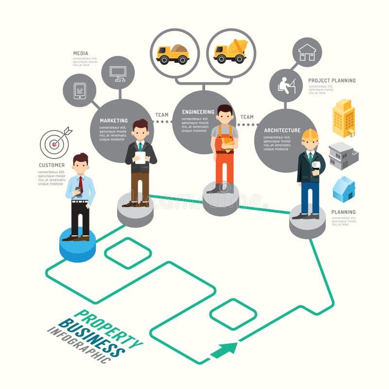 Línea paso infographic del juego de mesa de la blanco del negocio del concepto al apoyo ilustración del vector