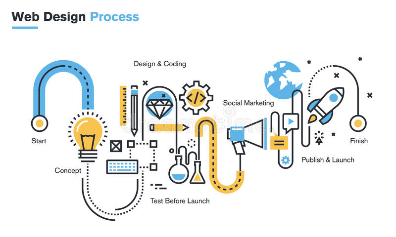 Línea plana colección colorida de los iconos de la línea ejemplo del recyclingFlat de proceso de diseño del sitio web ilustración del vector
