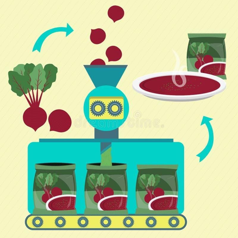 Línea producción de la serie de sopa de la remolacha stock de ilustración
