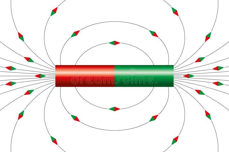 Líneas del campo magnético de un imán de barra ilustración del vector
