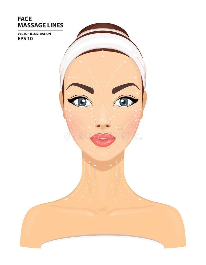 Líneas del masaje de cara Cara hermosa del ` s de la mujer aislada en el fondo blanco Modelo para el tratamiento facial de la bel ilustración del vector