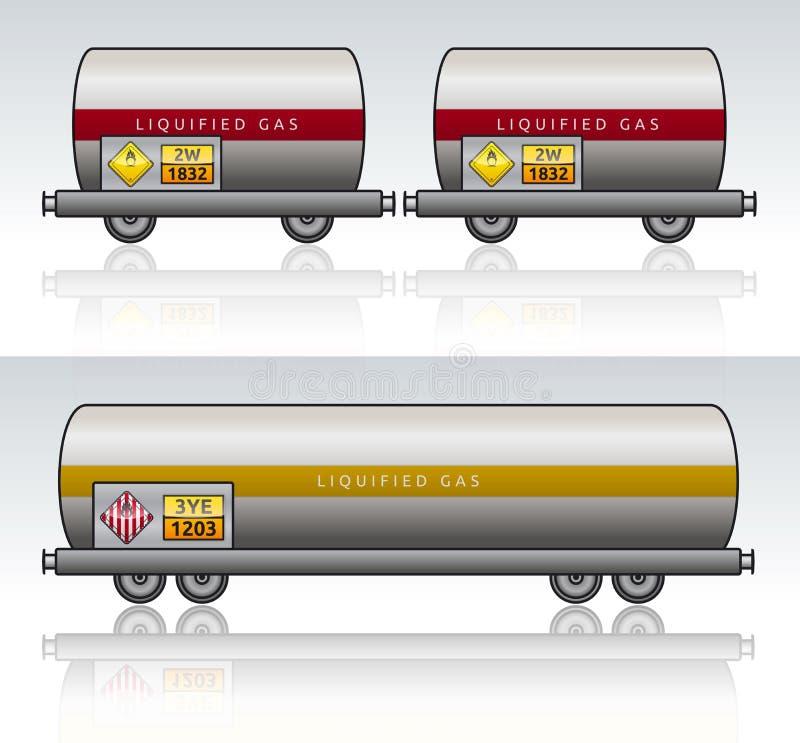 Líquido del peligro del tren de carromatos stock de ilustración