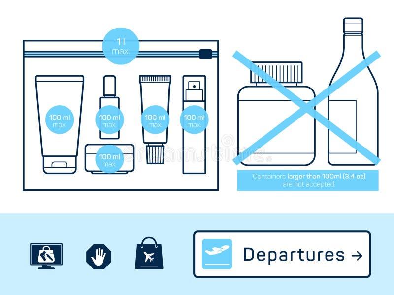 líquidos na bagagem da bagagem de mão ilustração do vetor