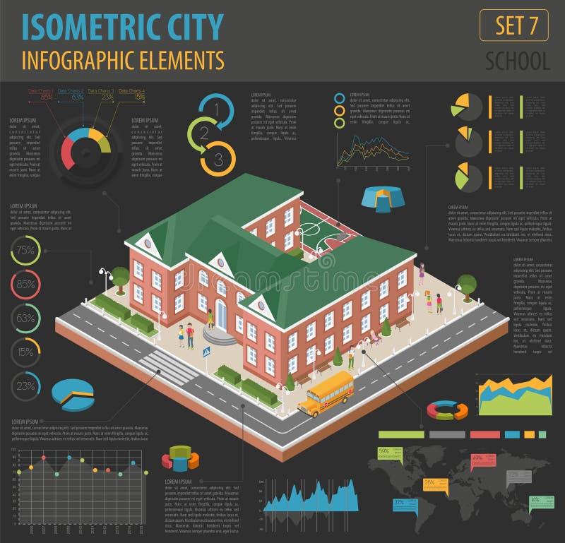 L'école 3d et la ville isométriques plates tracent des éléments de constructeur tels illustration libre de droits