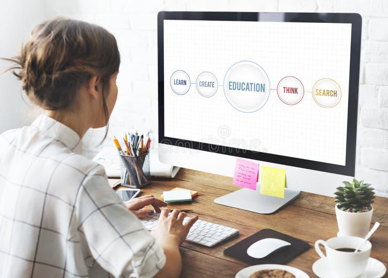 L'éducation apprennent le concept d'intelligence de la connaissance de conception images stock
