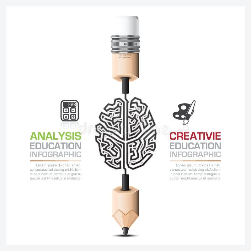 Download L'éducation Et L'étape Infographic D'étude Avec Découpent Brain Shape Illustration de Vecteur - Illustration du plat, apprendre: 77156031