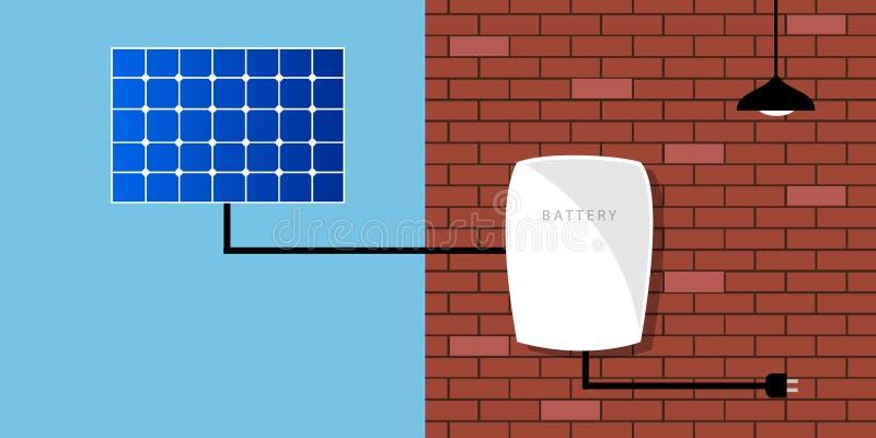 L'électricité de vert de maison de paquet de batterie de panneau solaire illustration de vecteur