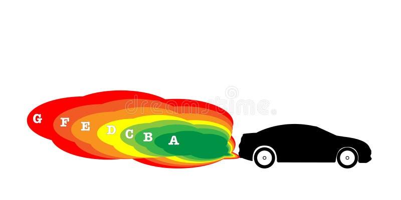 L'émission de voiture dans 7-Segment, colore le rouge jaune-orange vert illustration stock