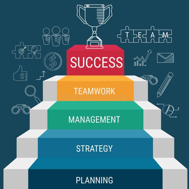 L'étape d'escalier vont au trophée et au succès Escalier à la réussite illustration libre de droits
