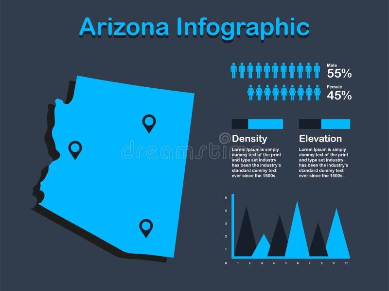 L'état Etats-Unis de l'Arizona tracent avec l'ensemble d'éléments d'Infographic dans la couleur bleue à l'arrière-plan foncé illustration de vecteur