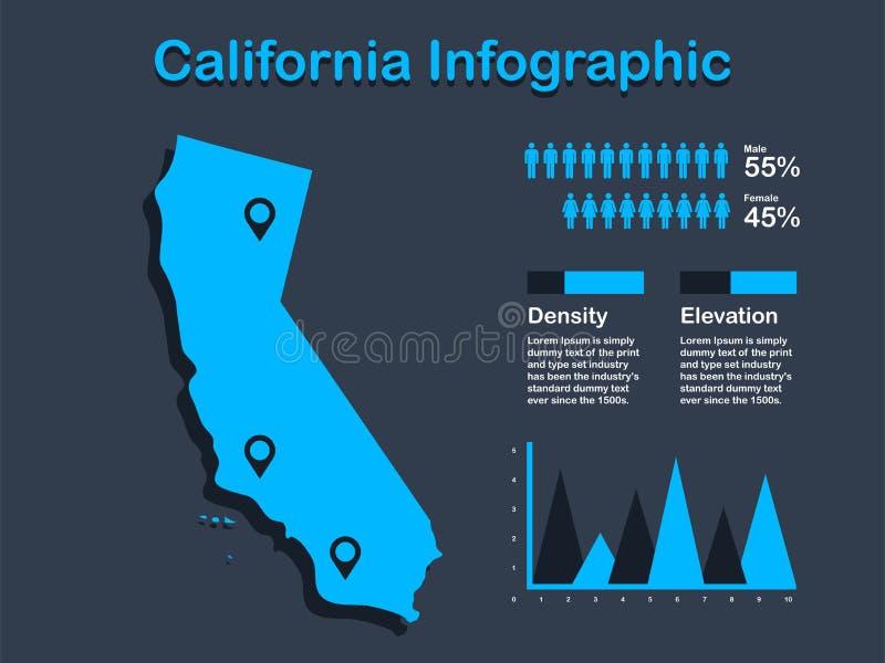 L'état Etats-Unis de la Californie tracent avec l'ensemble d'éléments d'Infographic dans la couleur bleue à l'arrière-plan foncé illustration stock
