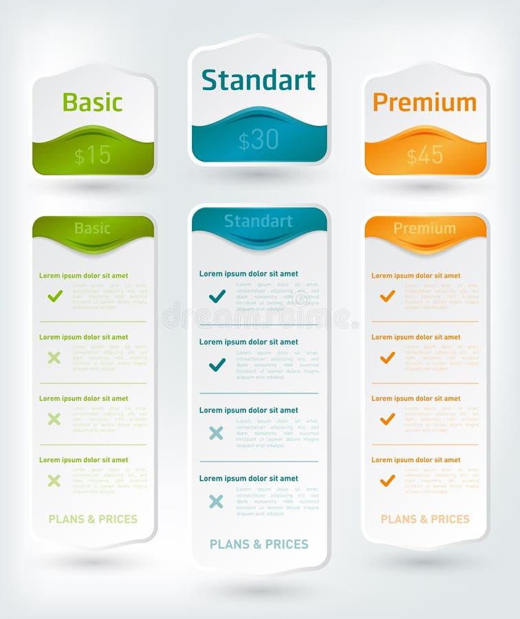 L'évaluation colorée prévoit la conception illustration libre de droits