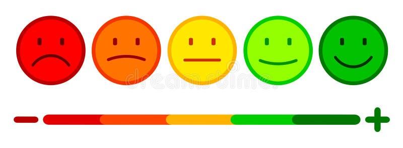 L'évaluation par des émoticônes, a placé l'émotion souriante, par des smilies, des émoticônes de bande dessinée - vecteur illustration libre de droits