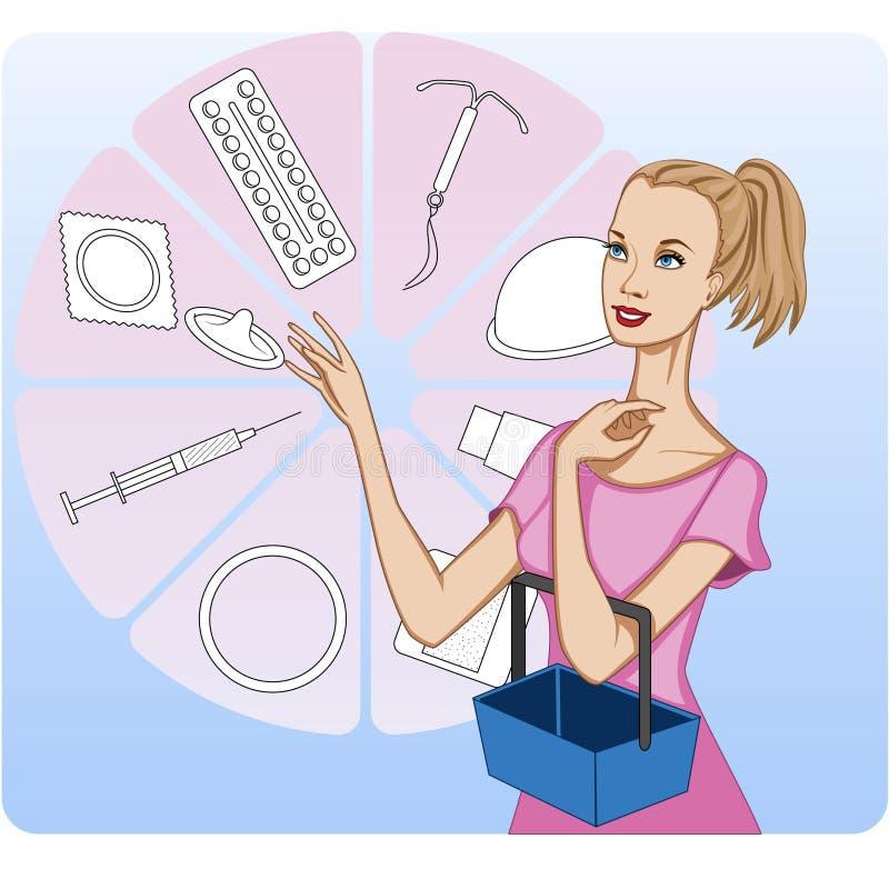 L'acquisto della giovane donna per i metodi di controllo delle nascite, ha presentato schematicamente royalty illustrazione gratis
