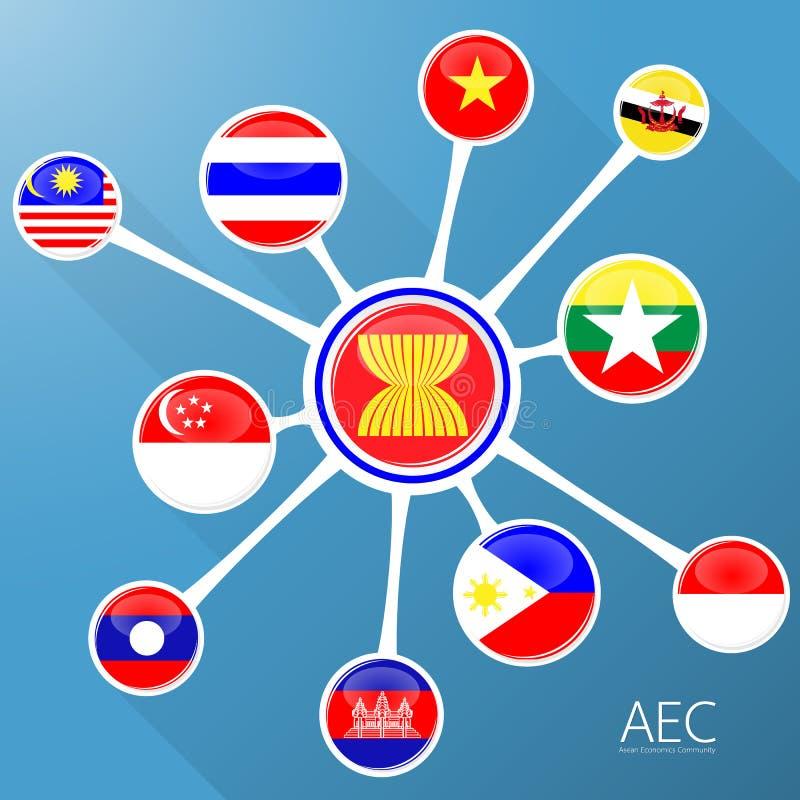 L'AEC, symboles de drapeau de la communauté économique d'ASEAN de réseau illustration de vecteur