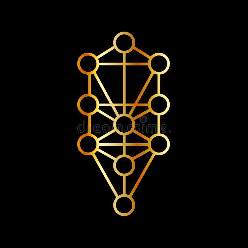 L'albero della vita medievale di Qabalistic in oro ha chiamato Arbor Sephiroth illustrazione vettoriale