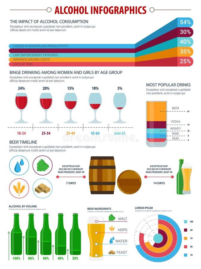 L'alcool beve la progettazione infographic degli elementi illustrazione di stock