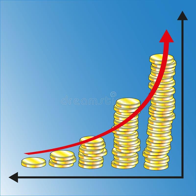 L'amélioration du bien-être financier du ` s de personnes a augmenté le growt financier illustration de vecteur