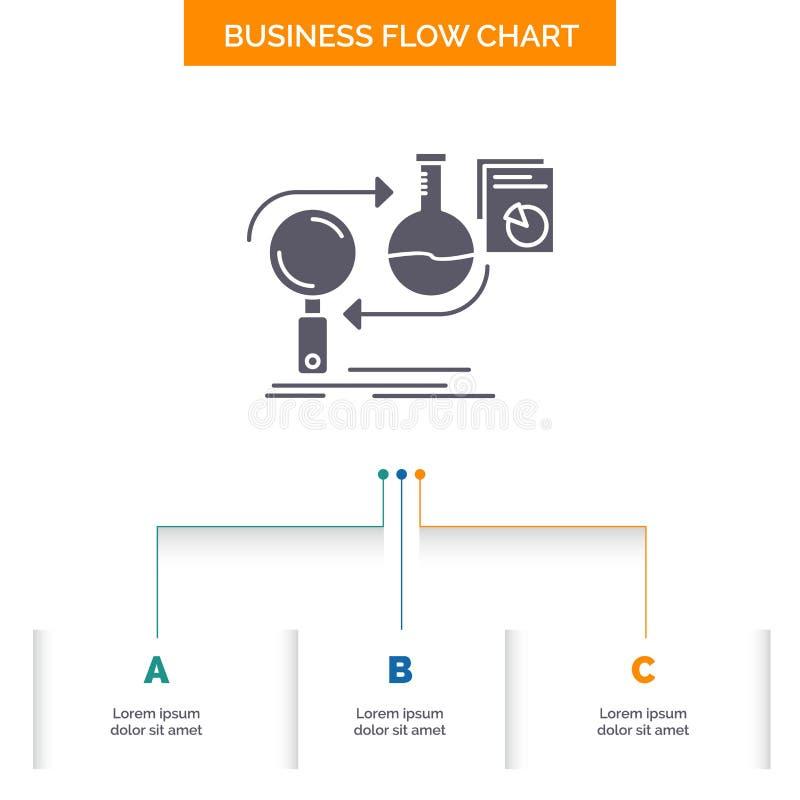 L'analisi, affare, si sviluppa, lo sviluppo, progettazione del diagramma di flusso di affari del mercato con 3 punti Icona di gli royalty illustrazione gratis