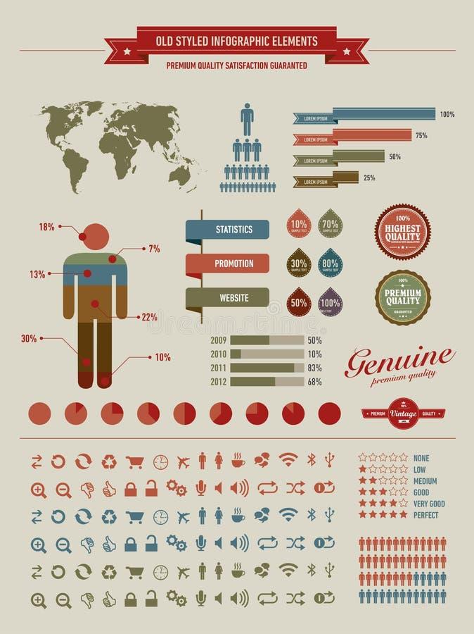 L'annata di alta qualità ha designato gli elementi di infographics