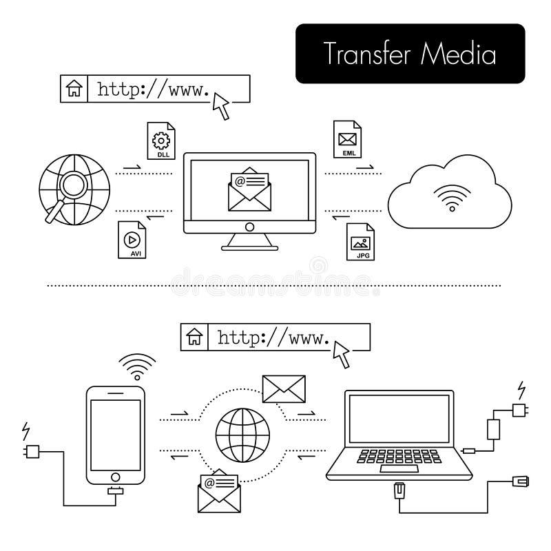 L'appareil électronique envoient plus de dossier à l'autre dispositif illustration stock