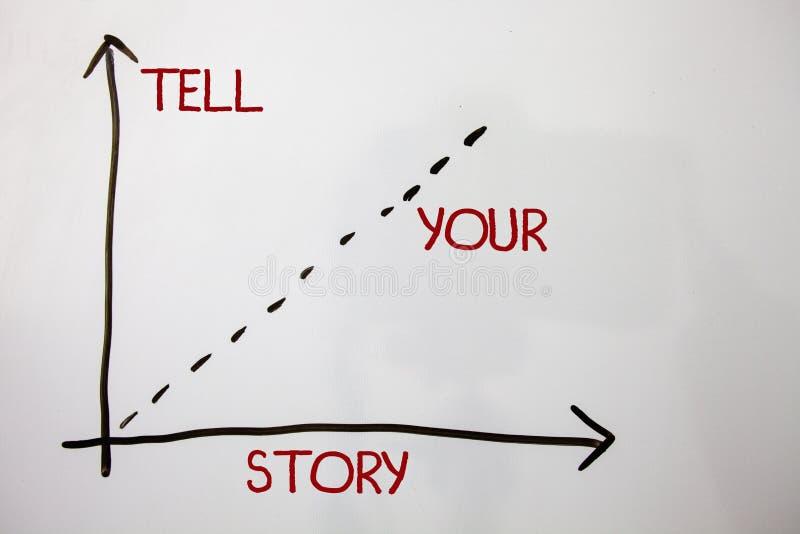 L'apparence de note d'écriture racontent votre histoire La photo d'affaires présentant exprimant vos sentiments relatant écrivant images libres de droits