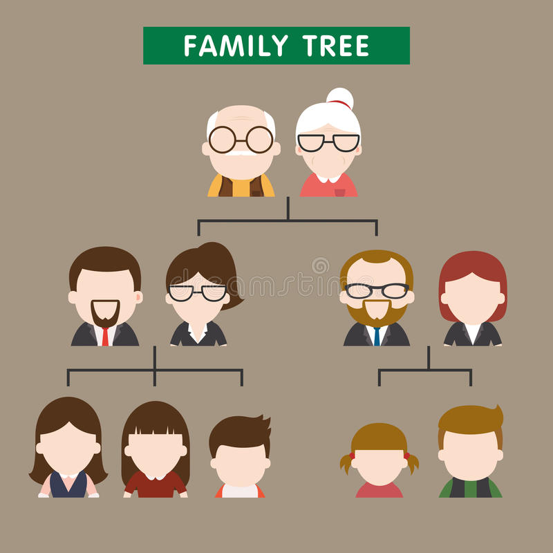 L'arbre généalogique illustration libre de droits