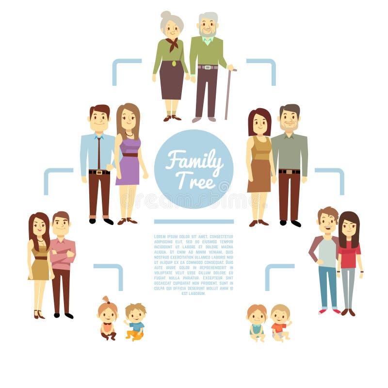 L'arbre généalogique avec des icônes de personnes de quatre générations dirigent l'illustration illustration libre de droits