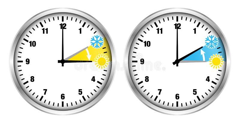 L'argent synchronise icônes et nombres d'heure d'été de petits et d'horaire d'hiver illustration libre de droits