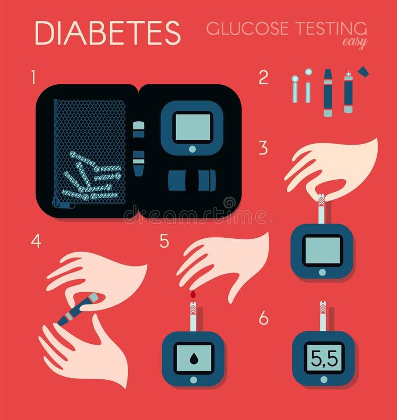 L'attrezzatura ha messo per il livello di misurazione dello zucchero nel sangue I punti ordinano per il contenuto di misurazione  illustrazione di stock