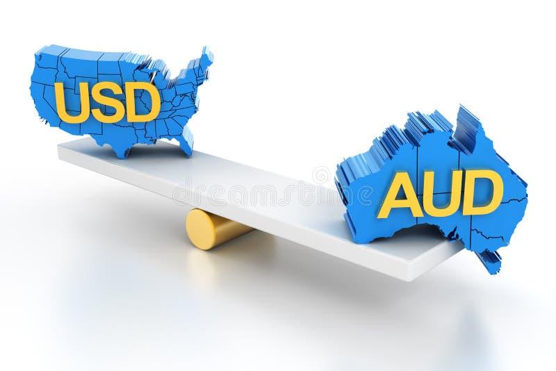 L'australiano ed i dollari americani di equilibrio, 3d rendono illustrazione di stock