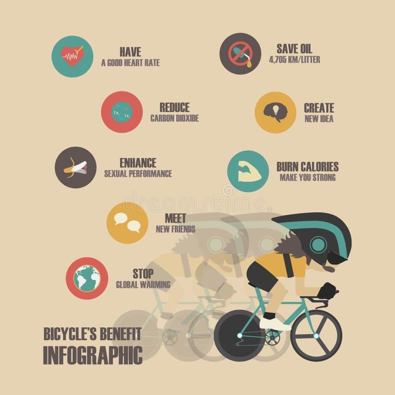 Download L'avantage Du Vélo Infographic Illustration de Vecteur - Illustration du hippie, muscle: 76075028