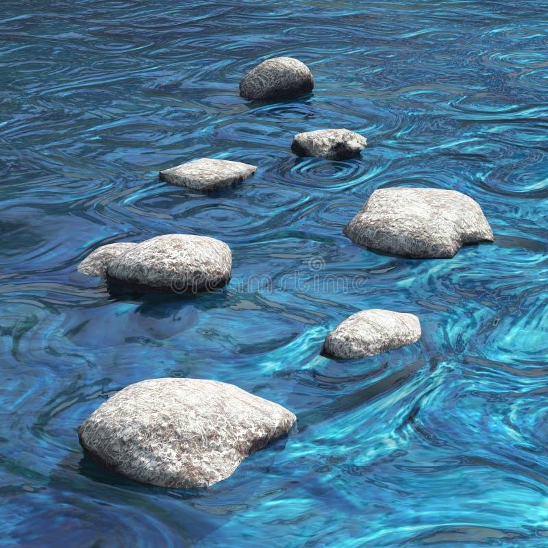 L'eau avec sept pierres