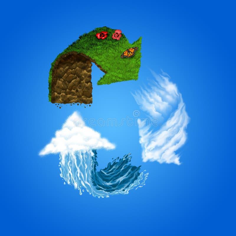 L'eau et air de la terre réutilisant des flèches photos stock