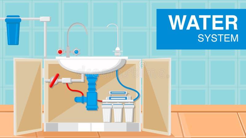 L'eau mettant d'aplomb le calibre de bannière de Web de circuit d'alimentation illustration stock