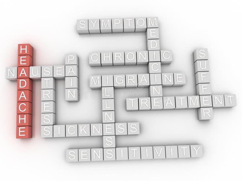 l'emicrania di immagine 3d pubblica il fondo della nuvola di parola di concetto illustrazione di stock