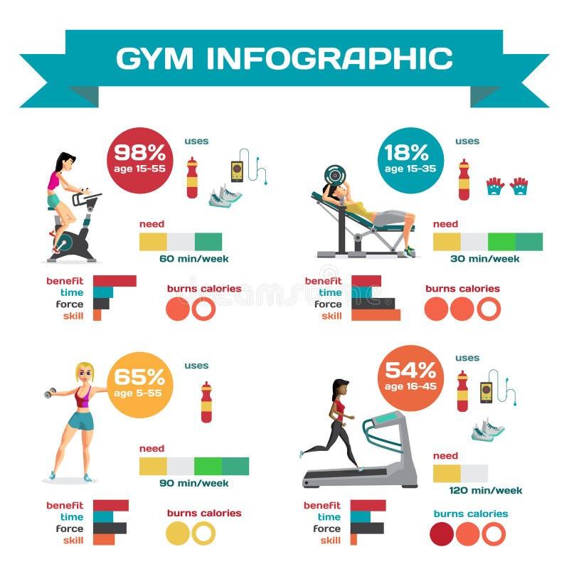 L'ensemble d'infographics de gymnase avec des femmes s'est engagé dans l'exercice dans le gymnase illustration stock