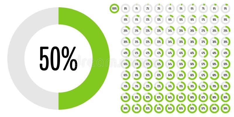 L'ensemble de pourcentage de cercle diagrams de 0 à 100 illustration stock