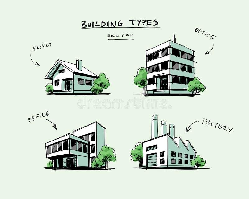 L'ensemble de quatre bâtiments dactylographie l'illustration tirée par la main de bande dessinée illustration de vecteur