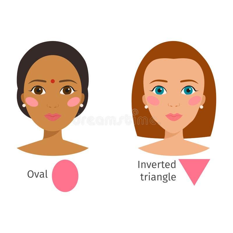 L'ensemble de visage différent de femme dactylographie à maquillage de fille de formes de caractère d'illustration de vecteur la  illustration de vecteur
