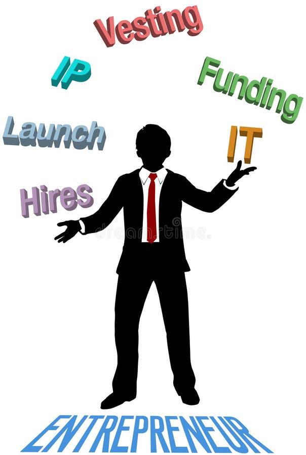 L'entrepreneur jongle le plan de démarrage maigre illustration stock