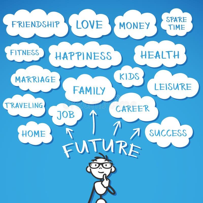 L'espoir de Stickman rêve des souhaits futurs illustration stock