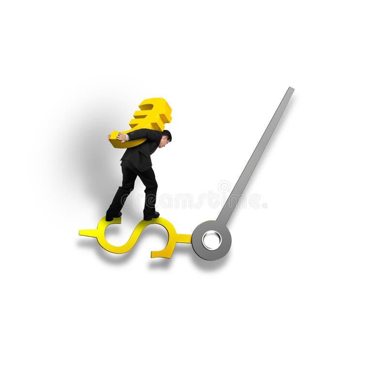 L'euro signe de transport d'or équilibrant sur la main d'horloge d'argent a isolé I illustration libre de droits