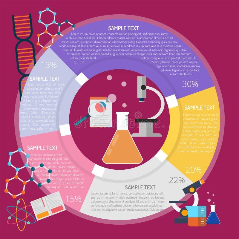 L'examinant Infographic illustration de vecteur